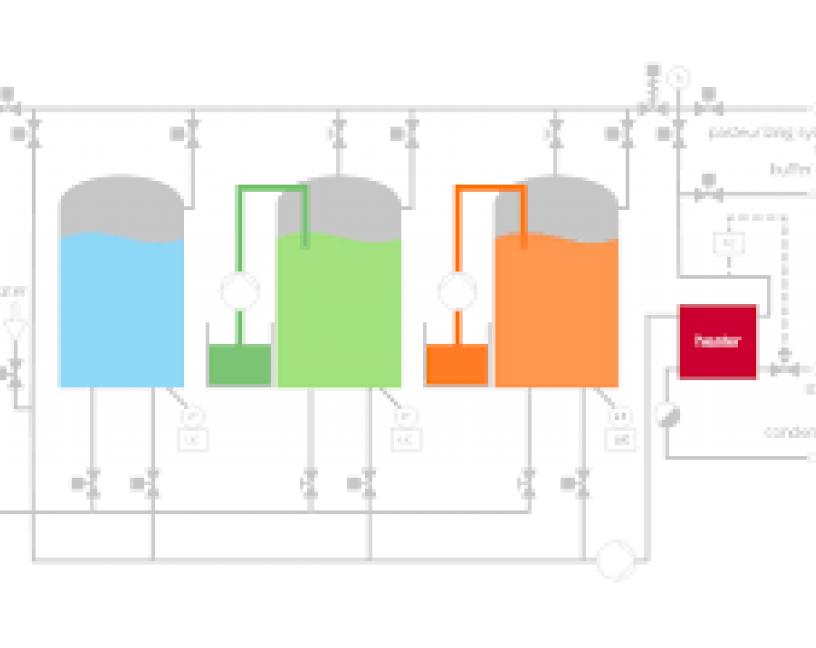 Prevención de riesgos químicos en sistemas automatizados de limpieza CIP en la industria alimentaria